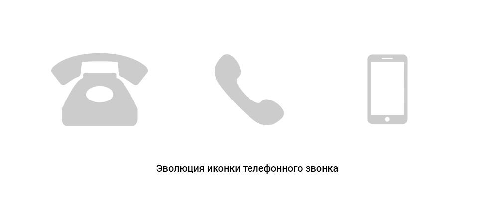 Эволюция иконки звонка