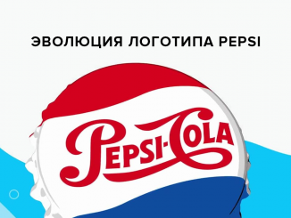 Эволюция логотипа пепси