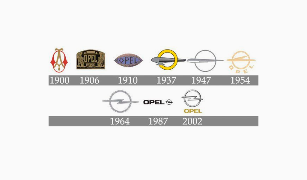 Логотипы Опель разных годов